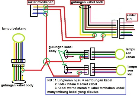diagram aho