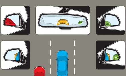 how-to-adjust-your-mirrors-to-avoid-blind-spots-placement-440x268