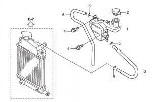 Radiator-ahass2-300x202