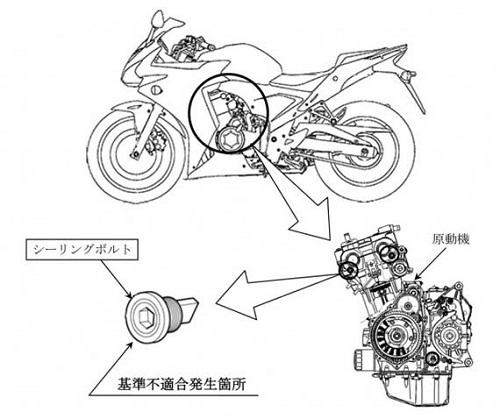 recall-CBR500R-2