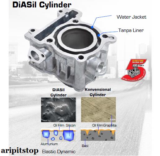 cylinder gt125