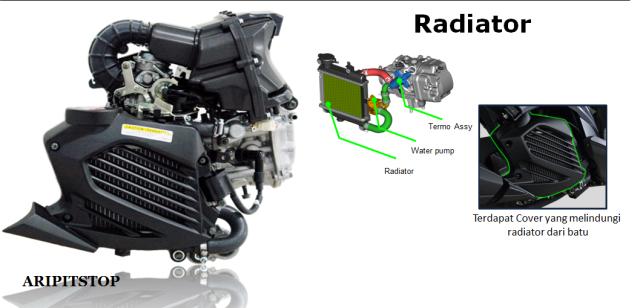 RADIATOR GT125