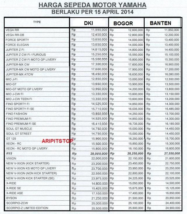 Price Banten
