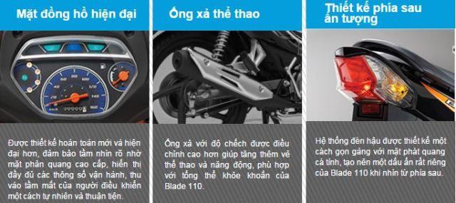 honda blade vietnam (3)