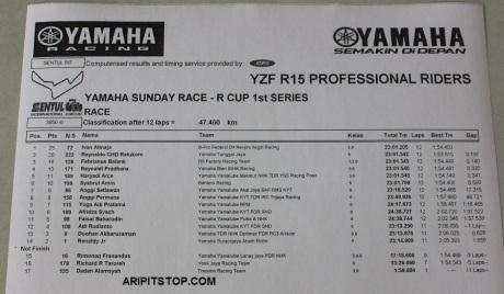SUNDAY RACE R15 PROFESIONAL (4)