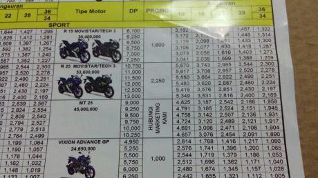 price list mt25