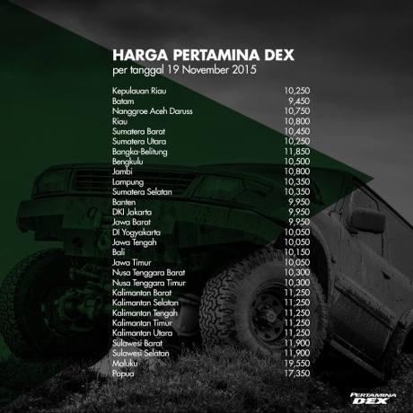 harga pertamax dex 19 nov 2015