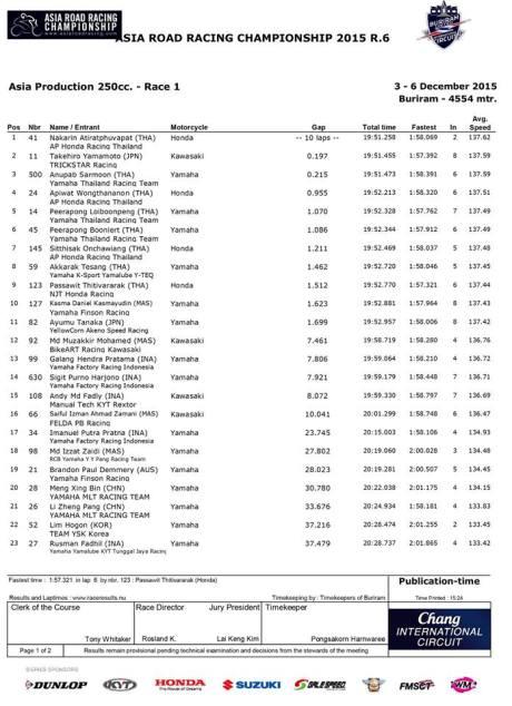 hasil race 1 arrc thailand seri 6