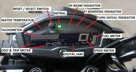 panel speedometer (1)