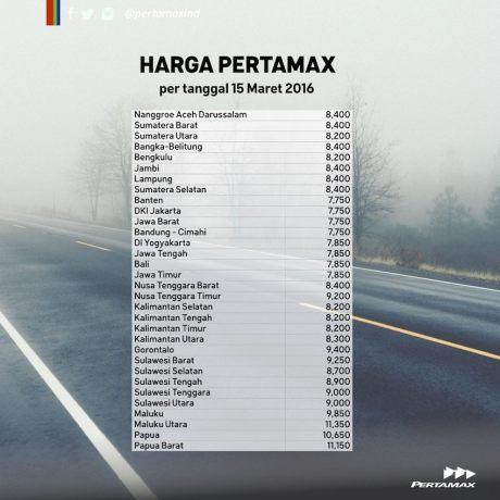 harga BBM 15 maret 2016 (1)