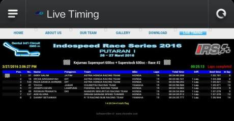 hasil irs super sport 600