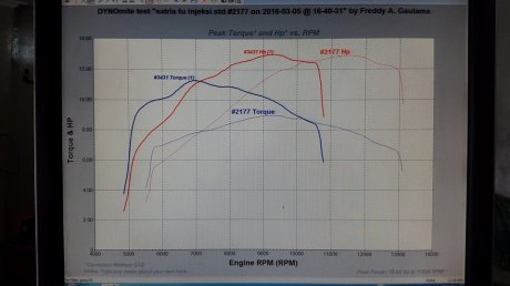 tes dyno ultra speed (2)