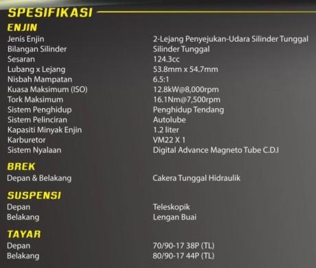 125zr malaysia (2)
